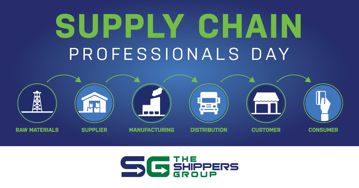 TSG_SocialMedia_SupplyChainProfessionalsDay2019_LinkedIn